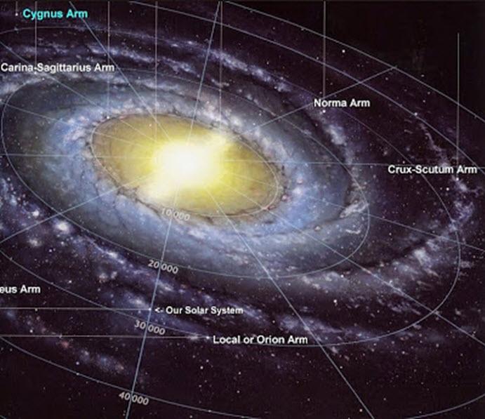 Galaksija - presek
