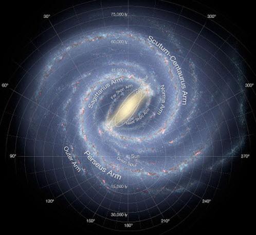 Galaksija 2
